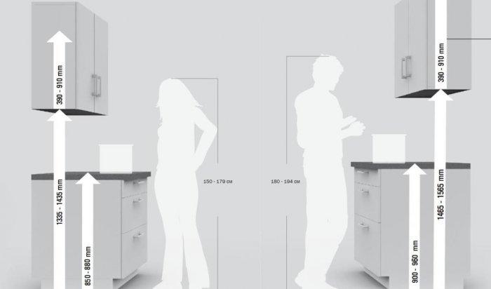 Висота стільниці: обираємо правильно